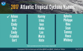 2017 Atlantik hurricanes names