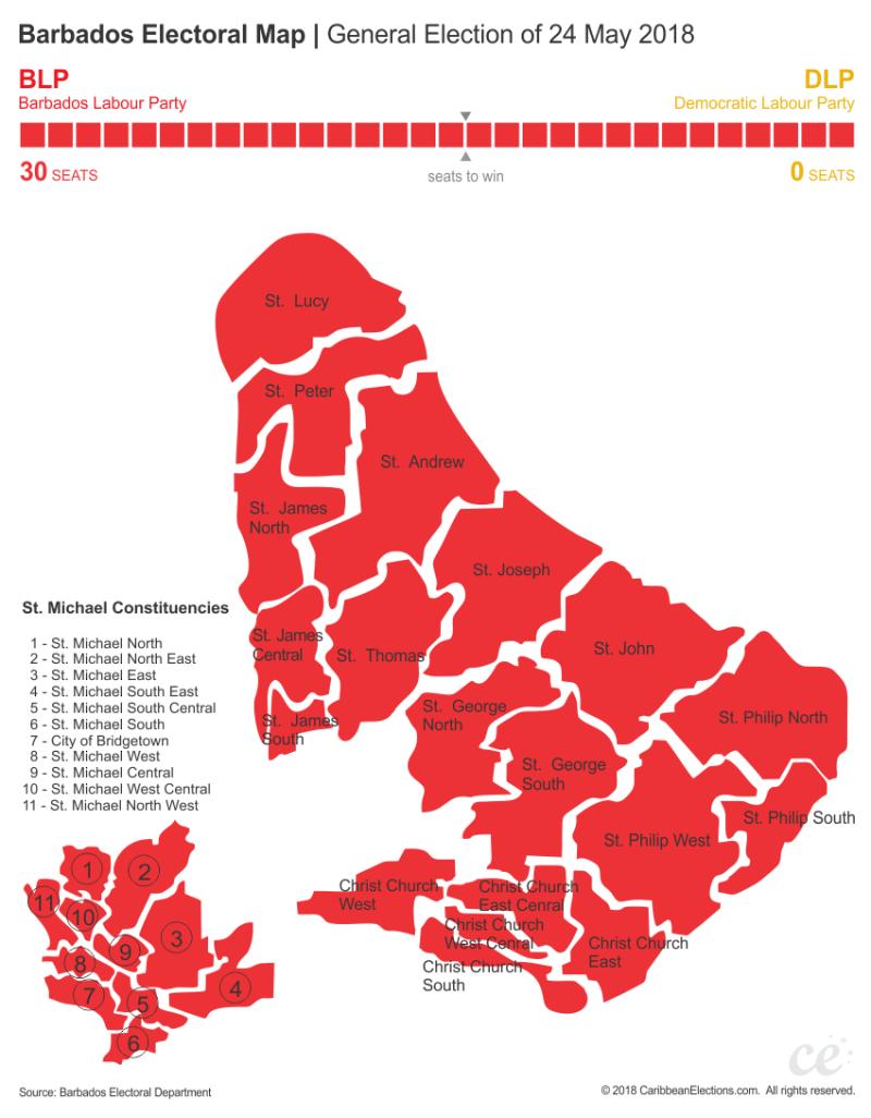 Barbados General elections