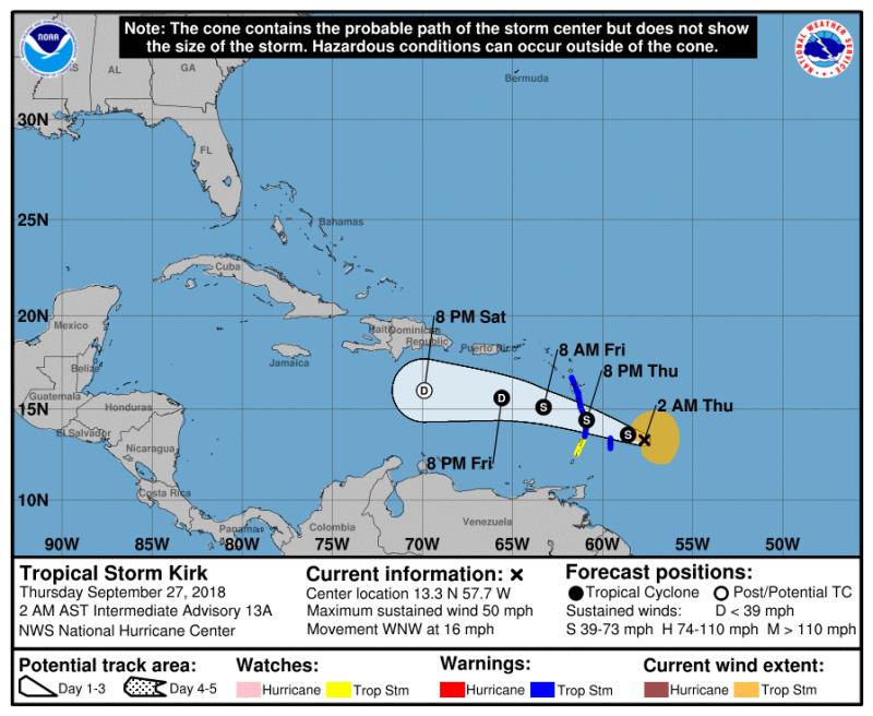 Kirk 27 09 2AM. Barbados