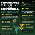 Dominica interesting facts