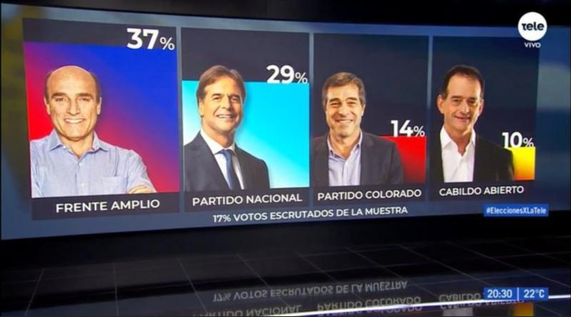 Uruguay prèmie wonn