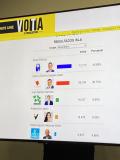Puerto Rico te ka vote
